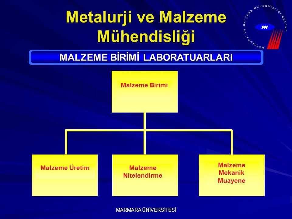 MARMARA ÜNİVERSİTESİ Metalurji ve Malzeme Mühendisliği MALZEME BİRİMİ LABORATUARLARI Malzeme Nitelendirme Malzeme Üretim Malzeme Birimi Malzeme Mekani