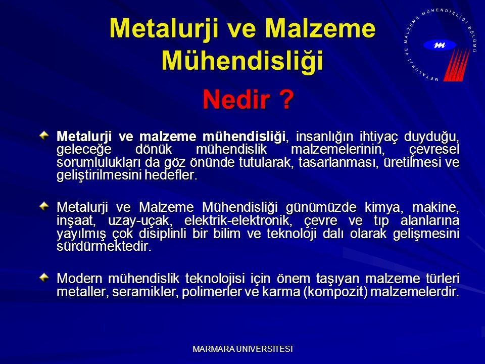 MARMARA ÜNİVERSİTESİ Metalurji ve Malzeme Mühendisliği Metalurji ve malzeme mühendisliği, insanlığın ihtiyaç duyduğu, geleceğe dönük mühendislik malze