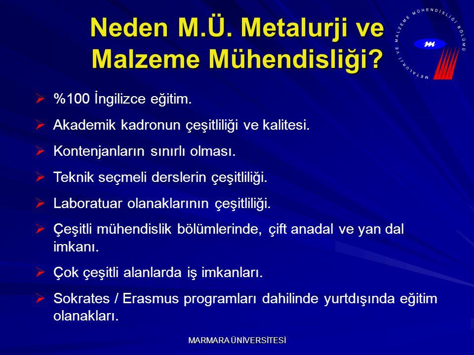 MARMARA ÜNİVERSİTESİ Neden M.Ü.Metalurji ve Malzeme Mühendisliği.