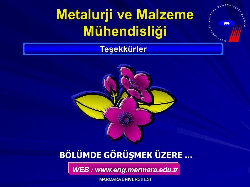 MARMARA ÜNİVERSİTESİ Metalurji ve Malzeme Mühendisliği Teşekkürler BÖLÜMDE GÖRÜŞMEK ÜZERE... WEB : www.eng.marmara.edu.tr