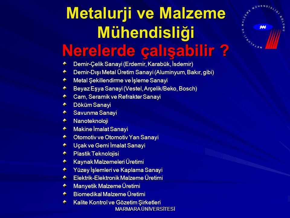 MARMARA ÜNİVERSİTESİ Metalurji ve Malzeme Mühendisliği Demir-Çelik Sanayi (Erdemir, Karabük, İsdemir) Demir-Dışı Metal Üretim Sanayi (Aluminyum, Bakır