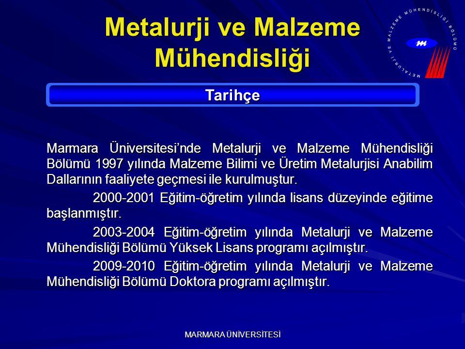 MARMARA ÜNİVERSİTESİ Metalurji ve Malzeme Mühendisliği Marmara Üniversitesi'nde Metalurji ve Malzeme Mühendisliği Bölümü 1997 yılında Malzeme Bilimi ve Üretim Metalurjisi Anabilim Dallarının faaliyete geçmesi ile kurulmuştur.