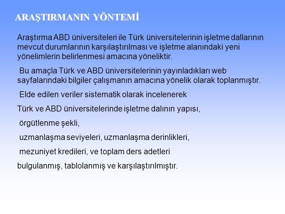 ARAŞTIRMANIN YÖNTEMİ Araştırma ABD üniversiteleri ile Türk üniversitelerinin işletme dallarının mevcut durumlarının karşılaştırılması ve işletme alanındaki yeni yönelimlerin belirlenmesi amacına yöneliktir.