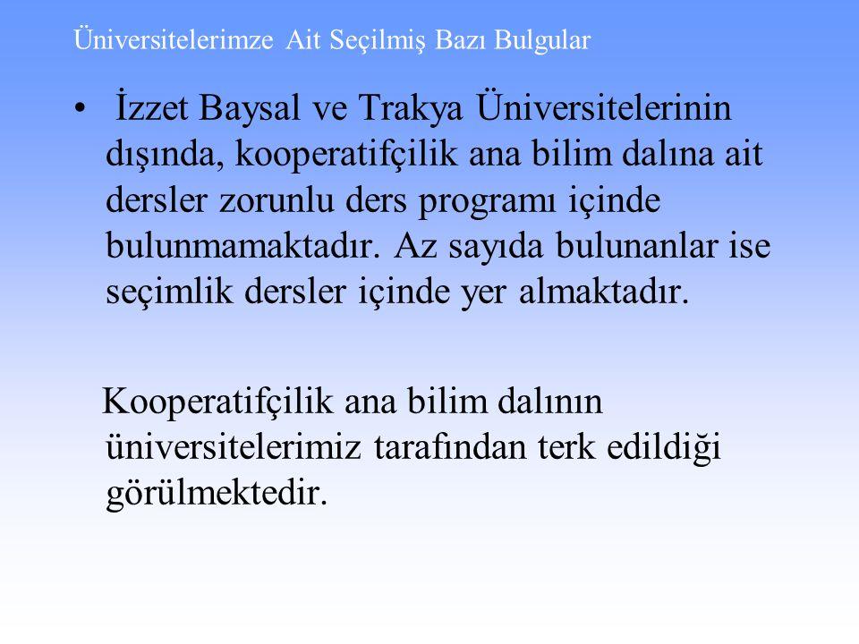 Üniversitelerimze Ait Seçilmiş Bazı Bulgular İzzet Baysal ve Trakya Üniversitelerinin dışında, kooperatifçilik ana bilim dalına ait dersler zorunlu ders programı içinde bulunmamaktadır.