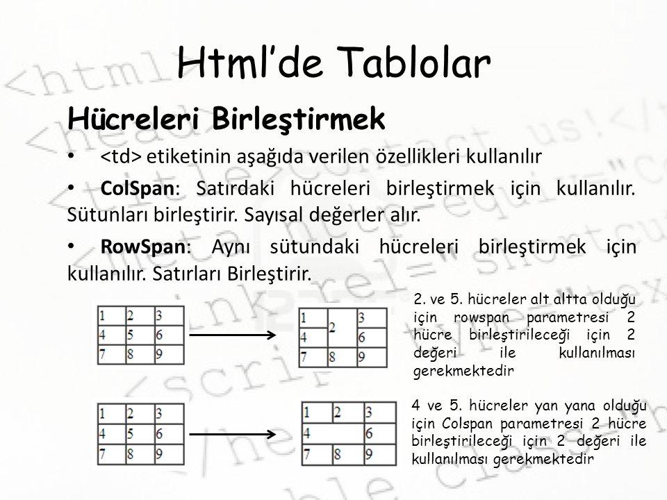 Html'de Tablolar Hücreleri Birleştirmek Aşağıda verilen tabloyu oluşturunuz