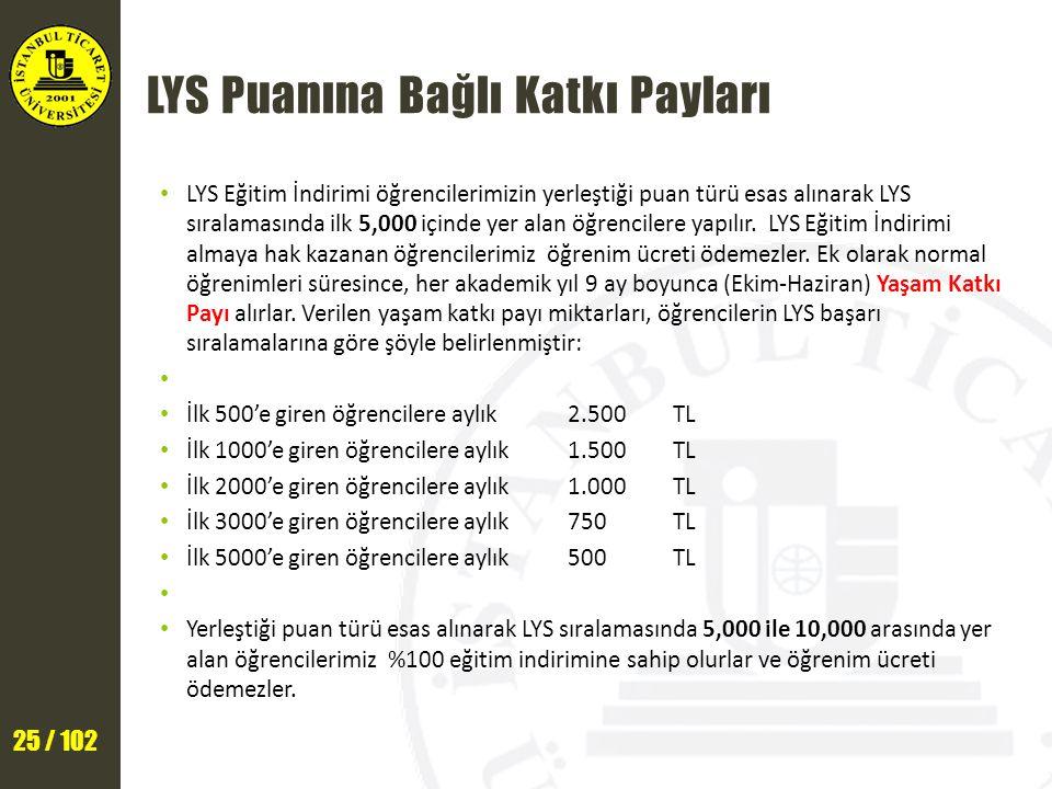 25 / 102 LYS Puanına Bağlı Katkı Payları LYS Eğitim İndirimi öğrencilerimizin yerleştiği puan türü esas alınarak LYS sıralamasında ilk 5,000 içinde yer alan öğrencilere yapılır.