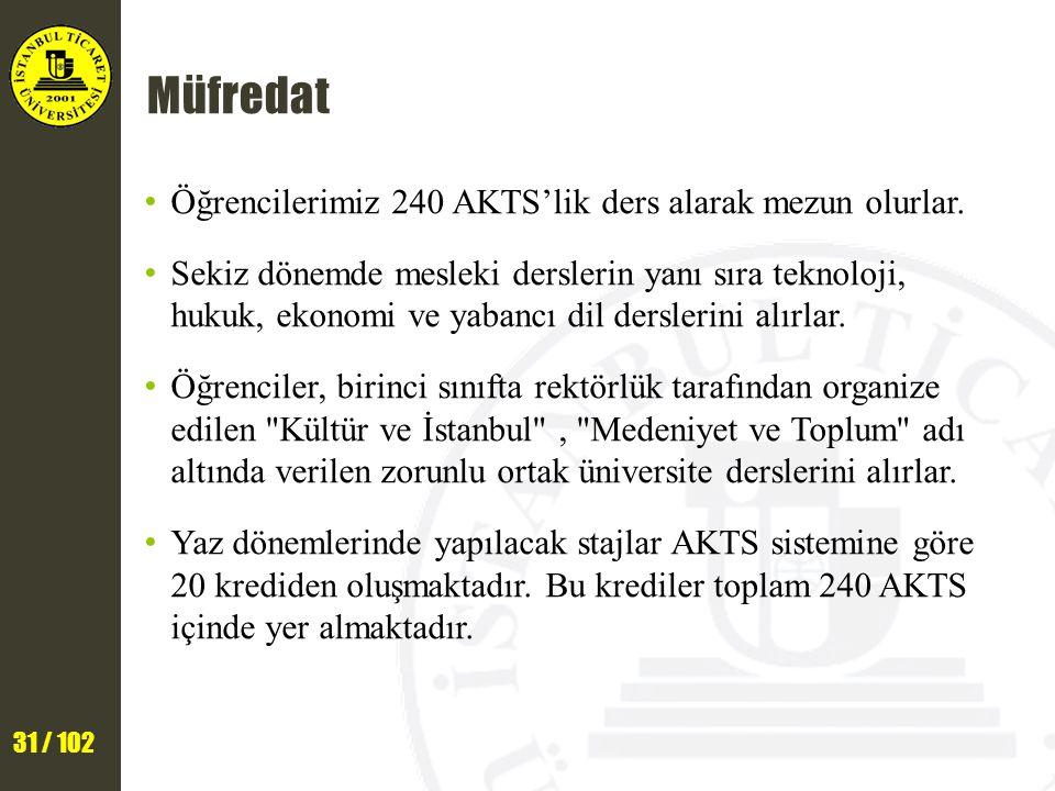 31 / 102 Müfredat Öğrencilerimiz 240 AKTS'lik ders alarak mezun olurlar.