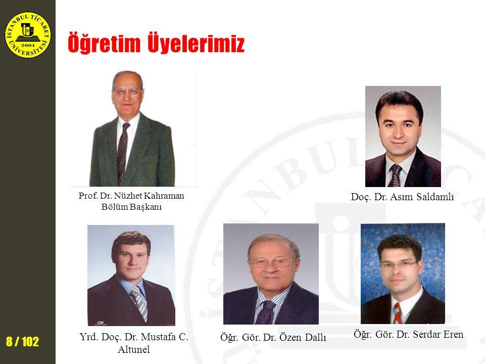 9 / 102 Mail Adreslerimiz Adı SoyadıGöreviDahili TelefonEposta Prof.