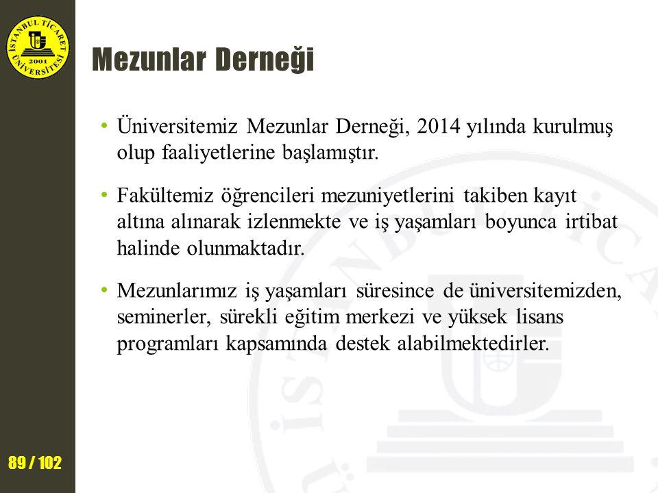 89 / 102 Mezunlar Derneği Üniversitemiz Mezunlar Derneği, 2014 yılında kurulmuş olup faaliyetlerine başlamıştır.