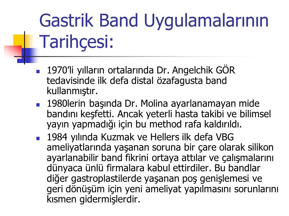 Gastrik Band Uygulamalarının Tarihçesi: 1970'li yılların ortalarında Dr. Angelchik GÖR tedavisinde ilk defa distal özafagusta band kullanmıştır. 1980l