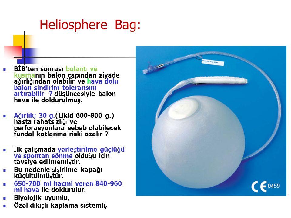 Heliosphere Bag: BİB'ten sonrası bulantı ve kusmanın balon çapından ziyade ağırlığından olabilir ve hava dolu balon sindirim toleransını artırabilir ?