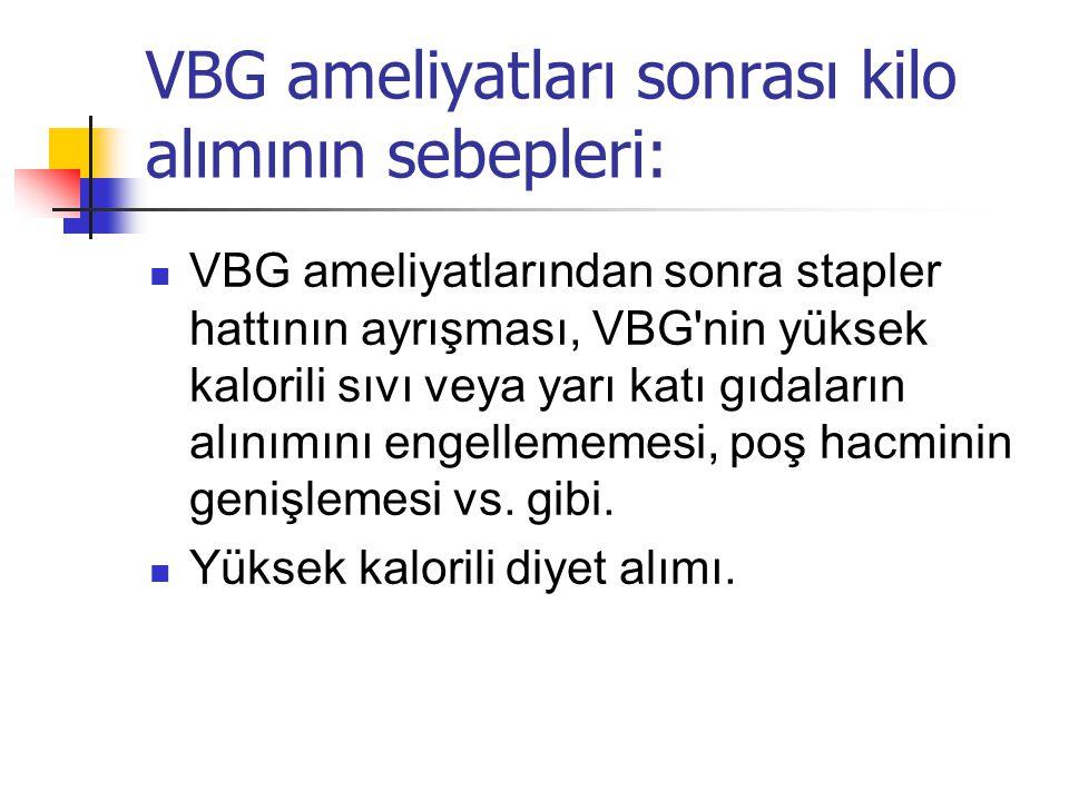 VBG ameliyatları sonrası kilo alımının sebepleri: VBG ameliyatlarından sonra stapler hattının ayrışması, VBG'nin yüksek kalorili sıvı veya yarı katı g