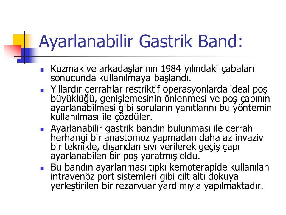 Ayarlanabilir Gastrik Band: Kuzmak ve arkadaşlarının 1984 yılındaki çabaları sonucunda kullanılmaya başlandı. Yıllardır cerrahlar restriktif operasyon