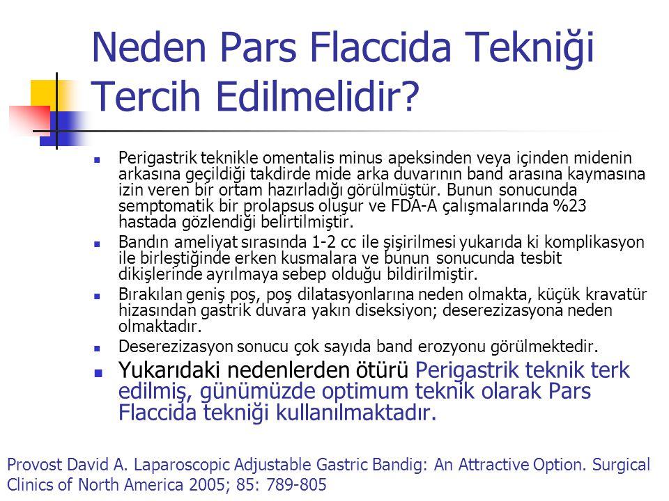 Neden Pars Flaccida Tekniği Tercih Edilmelidir? Perigastrik teknikle omentalis minus apeksinden veya içinden midenin arkasına geçildiği takdirde mide