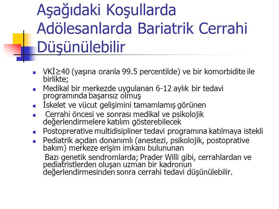 Aşağıdaki Koşullarda Adölesanlarda Bariatrik Cerrahi Düşünülebilir VKİ≥40 (yaşına oranla 99.5 percentilde) ve bir komorbidite ile birlikte; Medikal bi