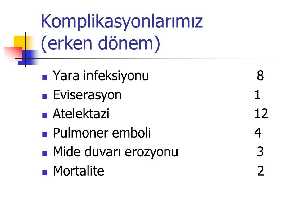 Komplikasyonlarımız (erken dönem) Yara infeksiyonu 8 Eviserasyon 1 Atelektazi 12 Pulmoner emboli 4 Mide duvarı erozyonu 3 Mortalite 2