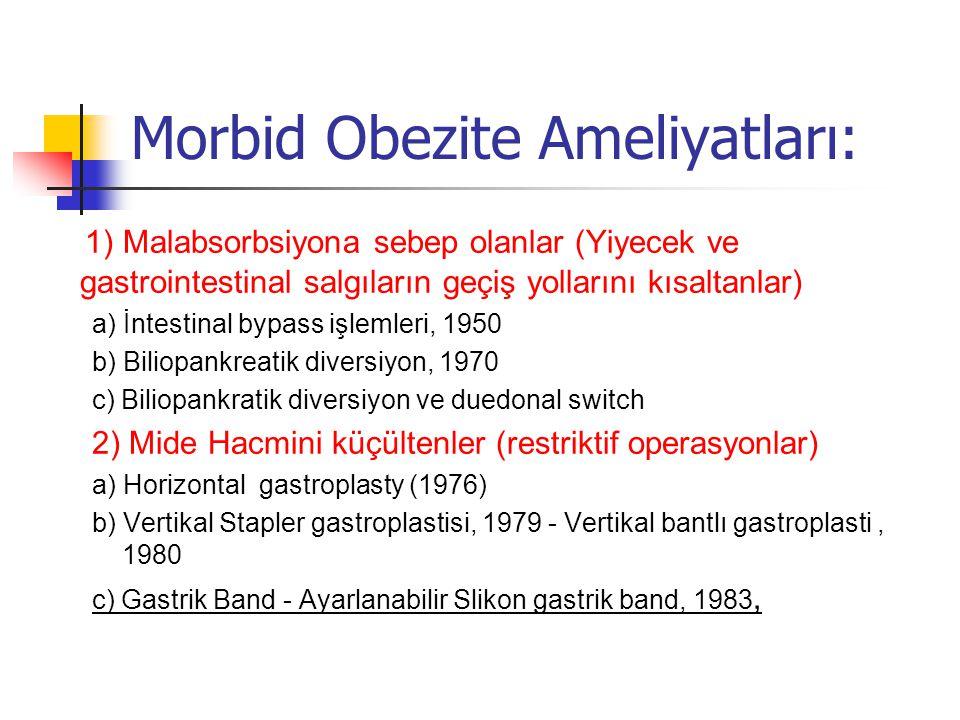 Morbid Obezite Ameliyatları: 1) Malabsorbsiyona sebep olanlar (Yiyecek ve gastrointestinal salgıların geçiş yollarını kısaltanlar) a) İntestinal bypas