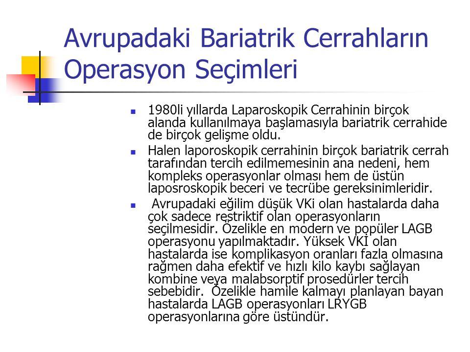 Avrupadaki Bariatrik Cerrahların Operasyon Seçimleri 1980li yıllarda Laparoskopik Cerrahinin birçok alanda kullanılmaya başlamasıyla bariatrik cerrahi