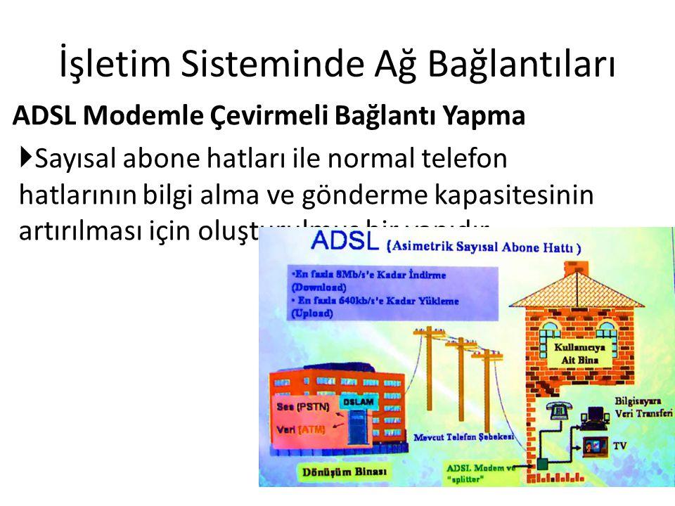 İşletim Sisteminde Ağ Bağlantıları ADSL Modemle Çevirmeli Bağlantı Yapma  Sayısal abone hatları ile normal telefon hatlarının bilgi alma ve gönderme kapasitesinin artırılması için oluşturulmuş bir yapıdır.