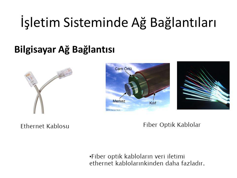 İşletim Sisteminde Ağ Bağlantıları Bilgisayar Ağ Bağlantısı Ethernet Kablosu Fiber Optik Kablolar Fiber optik kabloların veri iletimi ethernet kablolarınkinden daha fazladır.