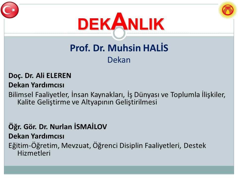DEK A NLIK Prof. Dr. Muhsin HALİS Dekan Doç. Dr. Ali ELEREN Dekan Yardımcısı Bilimsel Faaliyetler, İnsan Kaynakları, İş Dünyası ve Toplumla İlişkiler,