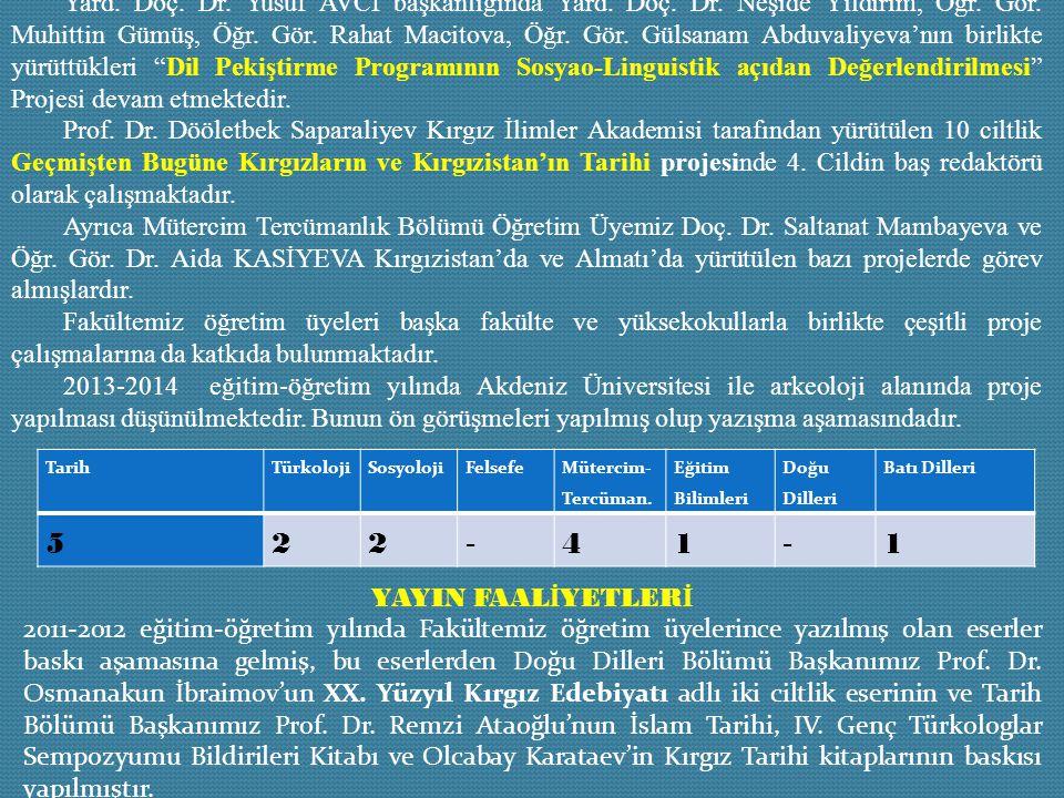 TarihTürkolojiSosyolojiFelsefe Mütercim- Tercüman. Eğitim Bilimleri Doğu Dilleri Batı Dilleri 522 - 41 - 1 Yard. Doç. Dr. Yusuf AVCI başkanlığında Yar