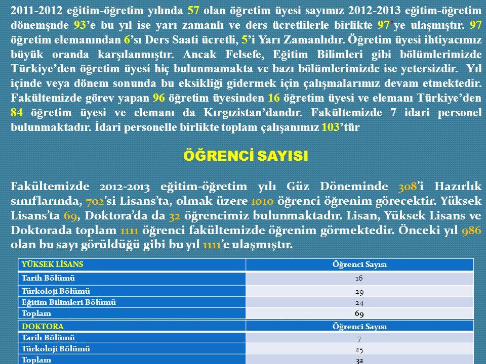ÇEV İ R İ K İ TAP VE MAKALELER MAKSÜTOV, Baktıbek (2013), Uluu Kötörülüş ( Büyük İsyan Tarih-Eleştiri- İnceleme), 2013 (Kırgızca'dan Türkiye Türkçesine çeviri; Dr.