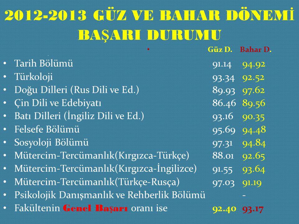SOSYOLOJİ BÖLÜMÜ PROF.DR.