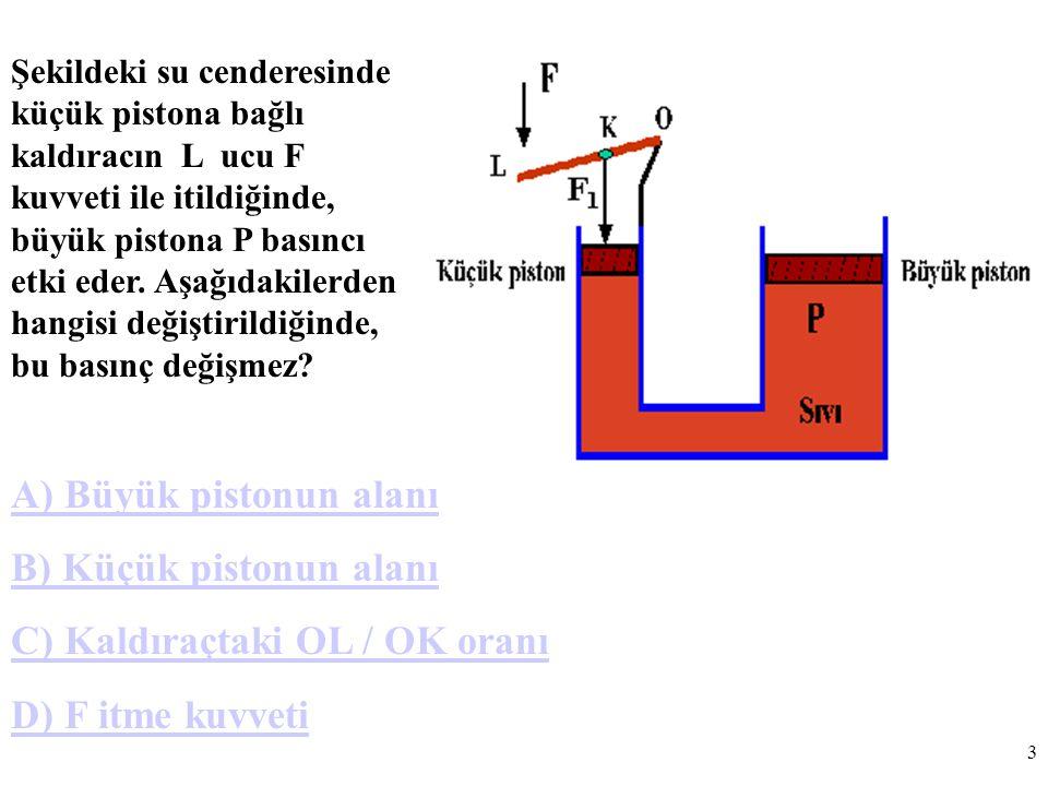 3 Şekildeki su cenderesinde küçük pistona bağlı kaldıracın L ucu F kuvveti ile itildiğinde, büyük pistona P basıncı etki eder.