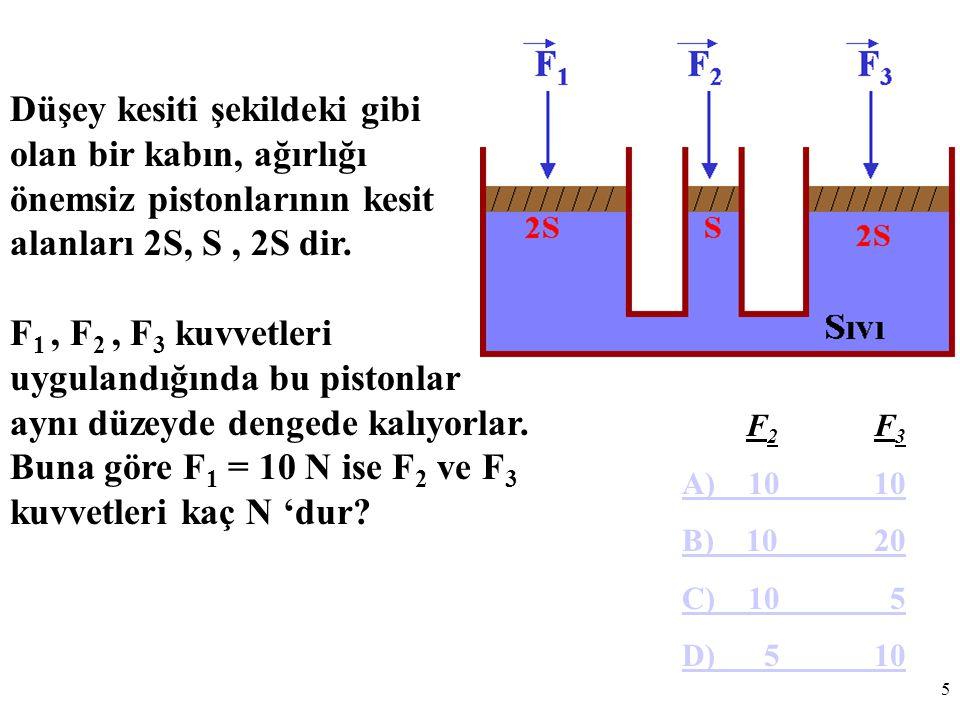 5 Düşey kesiti şekildeki gibi olan bir kabın, ağırlığı önemsiz pistonlarının kesit alanları 2S, S, 2S dir.
