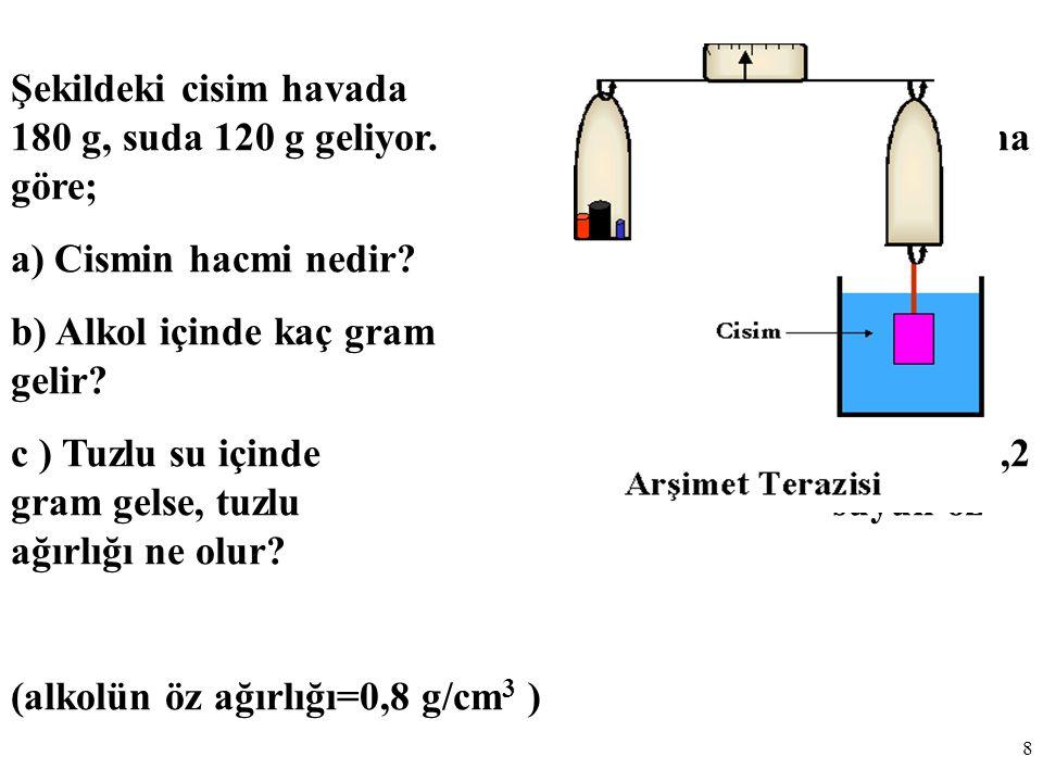 8 Şekildeki cisim havada 180 g, suda 120 g geliyor.