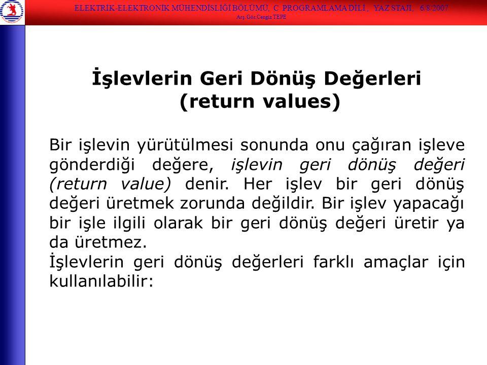 ELEKTRİK-ELEKTRONİK MÜHENDİSLİĞİ BÖLÜMÜ, C PROGRAMLAMA DİLİ, YAZ STAJI, 6/8/2007 Arş.Gör.Cengiz TEPE return ifadesinin değişken içermesi bir zorunluluk değildir.