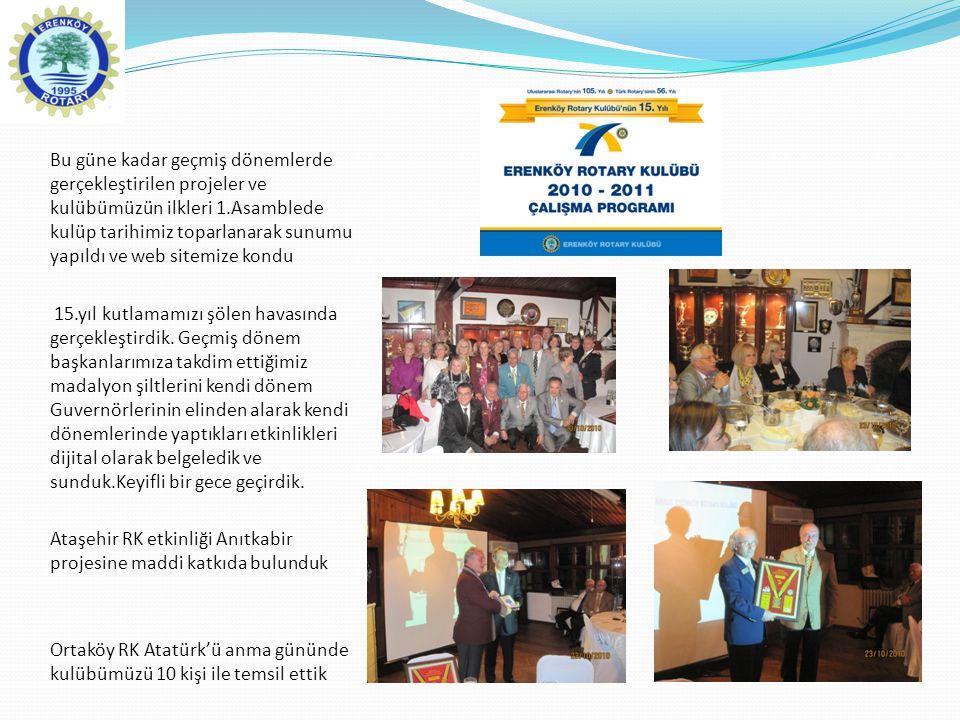29 Ekim Cumhuriyet yürüyüşünde kulübümüzü temsil ettik Avrasya maratonunda çocuk felci kampanyası için vardık Mini mini Birler Bölge proje koordinatörü Şemsettin Uzel kulübümüzü ziyaret etti 24 Kasım öğretmenler gününde bir emekli öğretmenimize sertifika takdim ettik 12.Grup kulüpleri arasında Guvernör Yardımcımızın yaptığı puanlama yarı yıl değerlendirmesinde çalışmalardan dolayı en iyi kulüp olarak şilt aldık