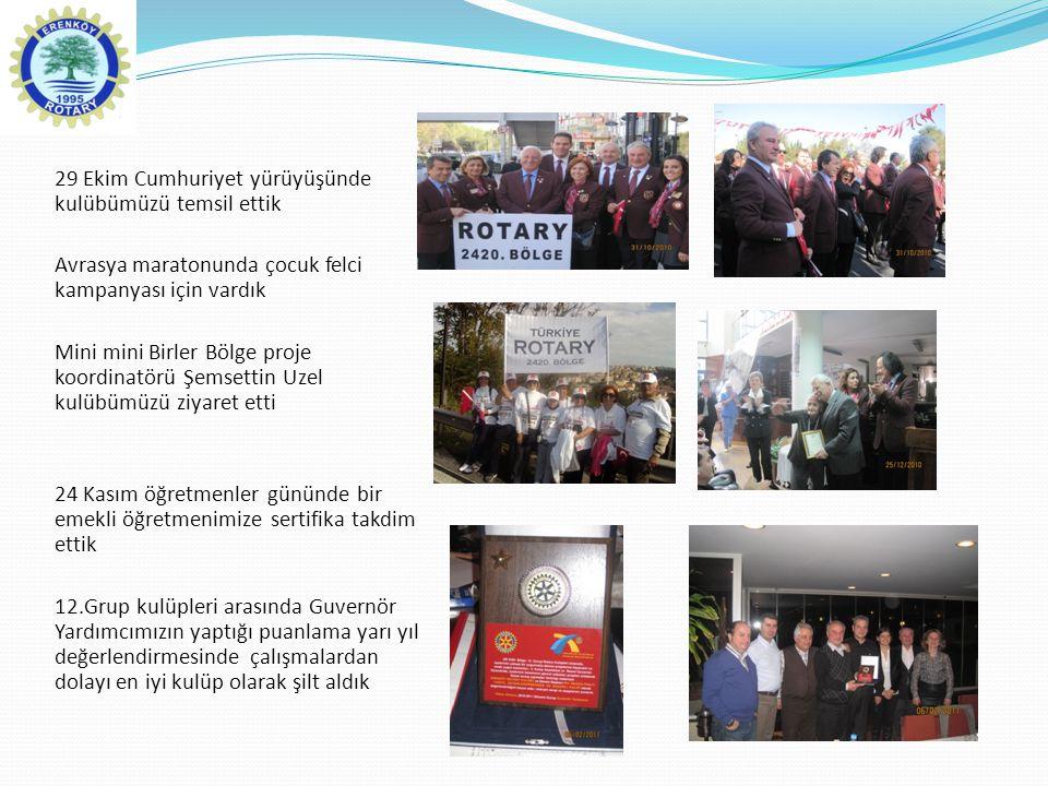 29 Ekim Cumhuriyet yürüyüşünde kulübümüzü temsil ettik Avrasya maratonunda çocuk felci kampanyası için vardık Mini mini Birler Bölge proje koordinatör