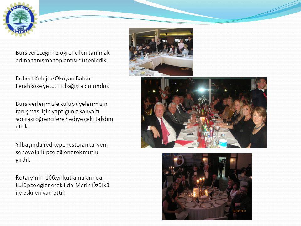 Bölge Toplum Hizmetleri Grup Komite başkanı Ülker Taylanı ağırladık Bölge Burslar Komite başkanı Özaydın Yalçın'ı ağırladık Bölge Uluslar arası Hizmet ana komite başkanı Müjdat Yeşildağ'ı ağırladık Bölge Uluslar arası ilişkiler ana komite başkanı Süleyman Giritli'yi ağırladık Eğitmen ve Tiyatro sanatçısı Süeda Çil konuşmacı konuğumuz oldu Türkçede Doğru Bilinen Yanlışlar konusunda sunum yaptı Meslek Hizmet Ödülü verildi Food test konusunda Aylin Yılmaz konuşmacı konuğumuz oldu