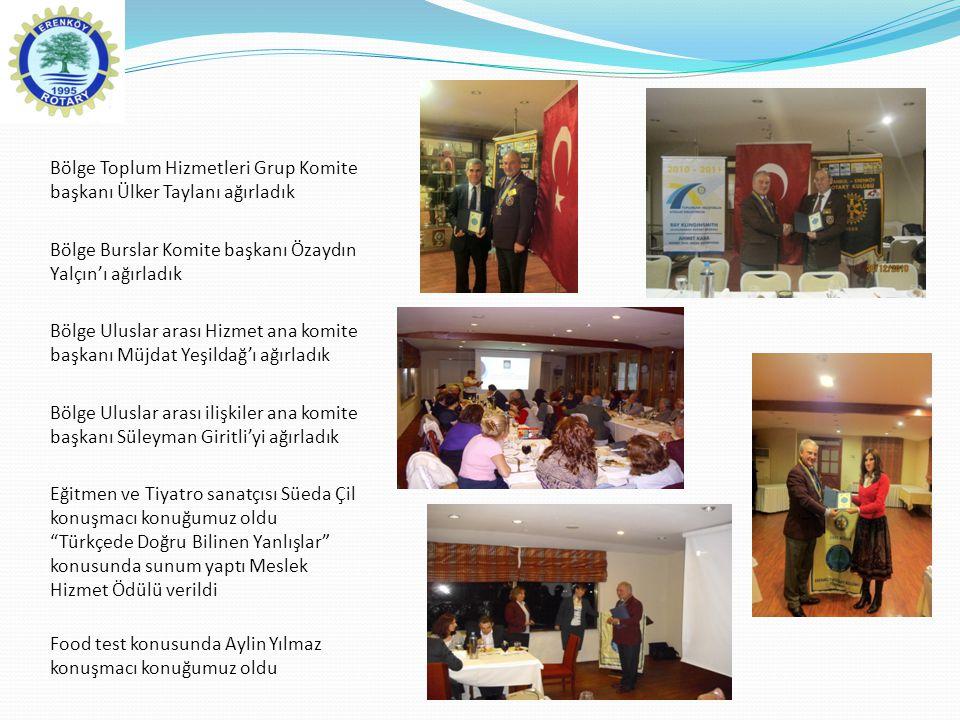 Roteryen eşi Tülin Gözükara Türkiyede Sanatta Kadının Konumu konusunda konuşma ve eserlerini projeksiyon gösterisi ile sunum gerçekleştirdi Rtn.