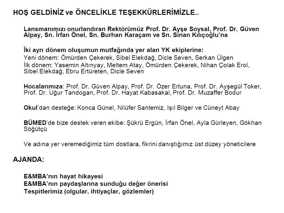 HOŞ GELDİNİZ ve ÖNCELİKLE TEŞEKKÜRLERİMİZLE.. Lansmanımızı onurlandıran Rektörümüz Prof. Dr. Ayşe Soysal, Prof. Dr. Güven Alpay, Sn. İrfan Önel, Sn. B