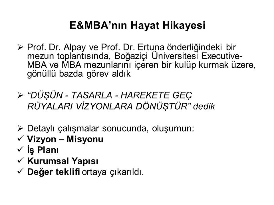 E&MBA'nın Hayat Hikayesi  Prof. Dr. Alpay ve Prof. Dr. Ertuna önderliğindeki bir mezun toplantısında, Boğaziçi Üniversitesi Executive- MBA ve MBA mez