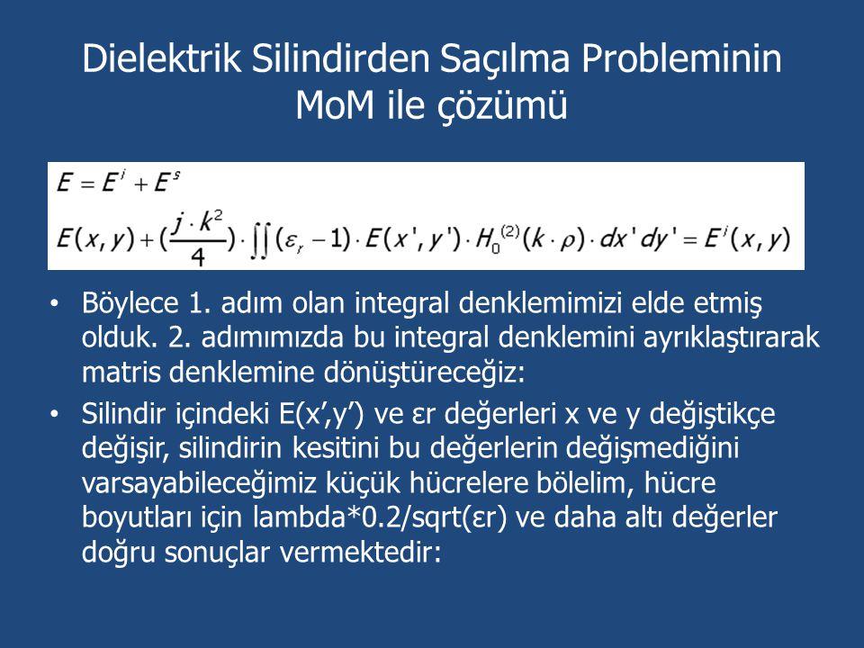 Dielektrik Silindirden Saçılma Probleminin MoM ile çözümü Böylece 1. adım olan integral denklemimizi elde etmiş olduk. 2. adımımızda bu integral denkl