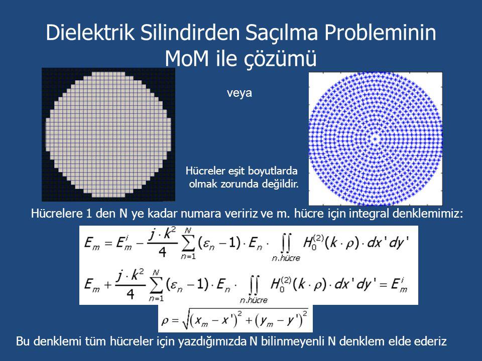 Dielektrik Silindirden Saçılma Probleminin MoM ile çözümü veya Hücrelere 1 den N ye kadar numara veririz ve m. hücre için integral denklemimiz: Bu den