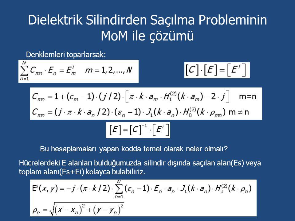 Dielektrik Silindirden Saçılma Probleminin MoM ile çözümü Hücrelerdeki E alanları bulduğumuzda silindir dışında saçılan alan(Es) veya toplam alanı(Es+