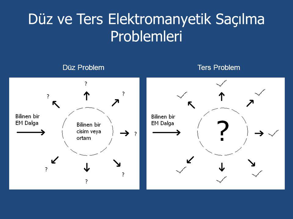 Method of Moments Method of moments veya moment method olarak bilinen bu yöntem denkleminin çözümünde kullanılan bir yöntemdir.
