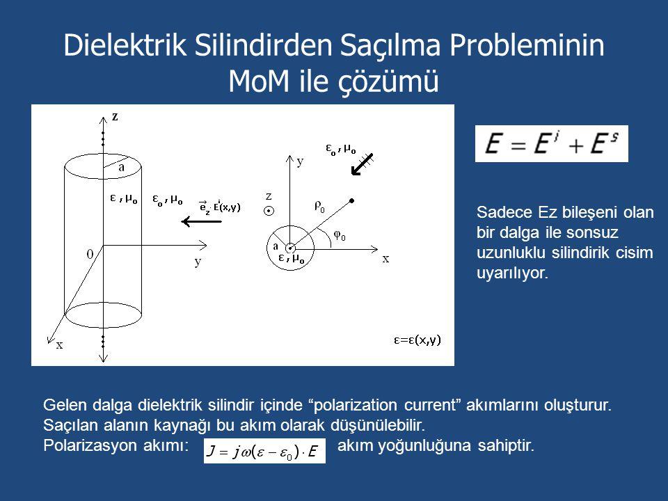 Dielektrik Silindirden Saçılma Probleminin MoM ile çözümü z eksenine paralel, çizgisel ve dI büyüklüklü bir akımın dalga sayısı k olan bir ortamda ρ uzaklığında sebep olduğu elektrik alan: Silindir içinde oluşan polarizasyon akımının sebep olduğu elektrik alan(saçılan alan): ε, komplex dielektrik sabiti.