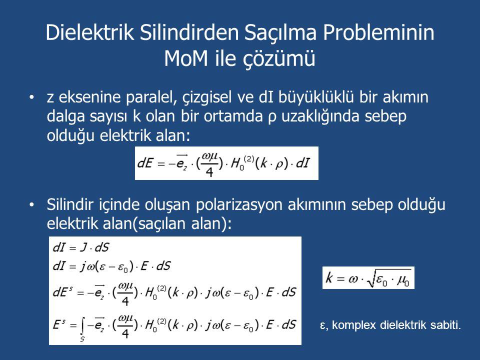 Örnek Durumlar ve Sonuçlar 0.4*lambda yarıçaplı, homojen(εr=4) ve inhomojen(tumor εr=16) dielektrik silindir +x yönünden gelen düzlem dalga ile uyarılıyor:
