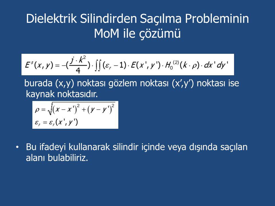Dielektrik Silindirden Saçılma Probleminin MoM ile çözümü burada (x,y) noktası gözlem noktası (x',y') noktası ise kaynak noktasıdır. Bu ifadeyi kullan