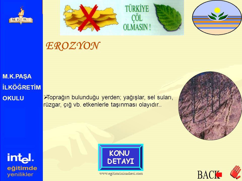 """M.K.PAŞA İLKÖĞRETİM OKULU Beşeri Afetler  Beşeri Afetlerin en tehlikelilerinden biri """"EROZYON"""" www.egitimcininadresi.com"""