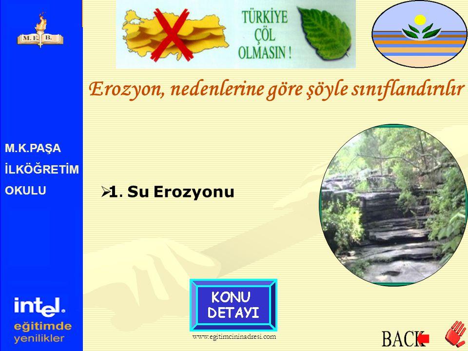 M.K.PAŞA İLKÖĞRETİM OKULU Türkiye'nin Erozyon Haritası www.egitimcininadresi.com