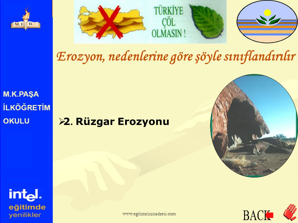 M.K.PAŞA İLKÖĞRETİM OKULU Erozyon, nedenlerine göre şöyle sınıflandırılır  1. Su Erozyonu www.egitimcininadresi.com