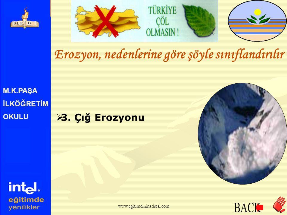 M.K.PAŞA İLKÖĞRETİM OKULU Erozyon, nedenlerine göre şöyle sınıflandırılır  2. Rüzgar Erozyonu www.egitimcininadresi.com