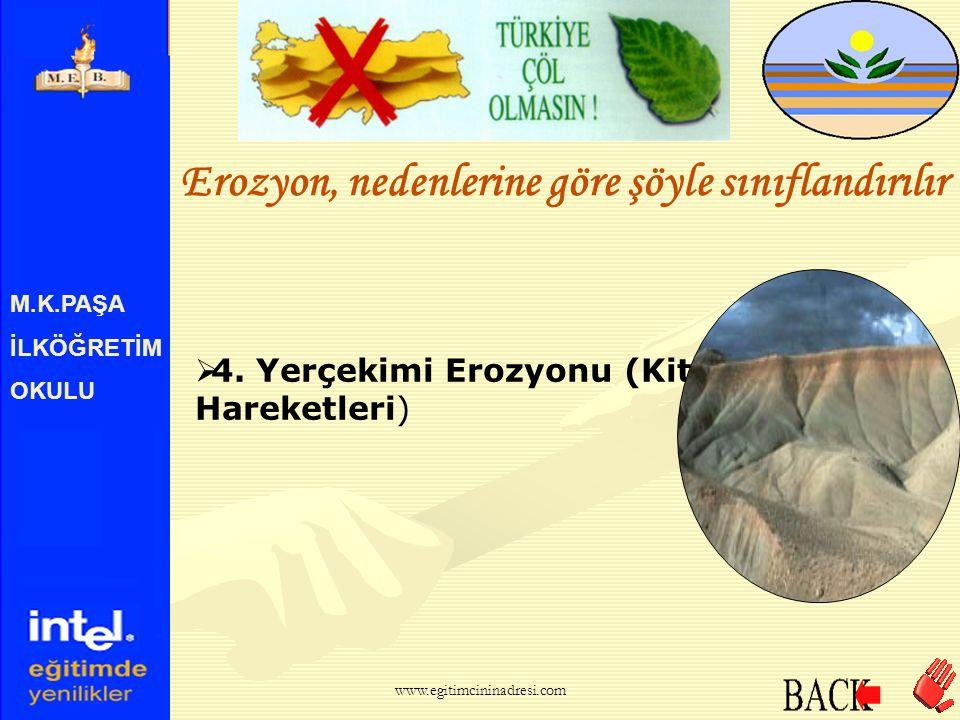 M.K.PAŞA İLKÖĞRETİM OKULU Erozyon, nedenlerine göre şöyle sınıflandırılır  3. Çığ Erozyonu www.egitimcininadresi.com